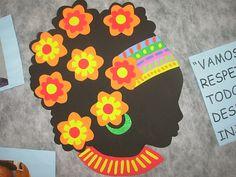 Painéis e Murais Dia da Consciência Negra — SÓ ESCOLA