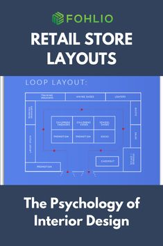 """Retail store layouts have a big effect on customers' behavior. This is why you need to clear the """"decompression zone,"""" avoid the """"butt-brush effect,"""" and more. Small Restaurant Design, Plan Restaurant, Architecture Restaurant, Architecture Design, Loft Interior, Condo Interior Design, Design Furniture, Interior Design Inspiration, Design Ppt"""