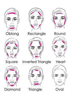 Find your face shape- Then look up makeup contouring for your specific face shape :)  I'm a heart shape!! <3 by PSDCB5