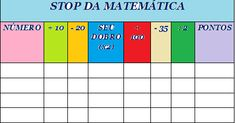 Professor, Middle School, Periodic Table, Classroom, Education, Math, Books, Teaching Multiplication, Rhyming Activities