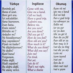 English Language Learning, Language Lessons, Learn English Words, English Lessons, English Diary, Vocabulary Journal, Learning Languages Tips, English Grammar Tenses, Turkish Lessons
