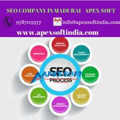 Apex soft is one of the leading digital marketing agency in Madurai,that provides online digital marketing services like SEO, On Page and Off page SEO, Link Building, Social Media Marketing, affiliated and referral marketing.
