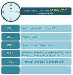 Determine uma rotina de organização e limpeza a partir de quanto tempo por dia você pode dispor para isso: 15 minutos…