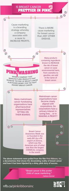 """#ThinkB4YouPink. I am so sick of the fundraising marketing industry. """"If we make it pink, people will buy it because they'll think they're helping."""""""
