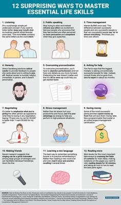 5 Overcoming procrastination 6 Asking for help 7 Negotiating 8 Stress management 9 Saving money Feeling like you need a little help ADHD makes it difficult to acquire al. Self Development, Personal Development, Coaching Personal, Life Coaching, Ask For Help, Self Improvement Tips, Critical Thinking, Social Skills, Time Management