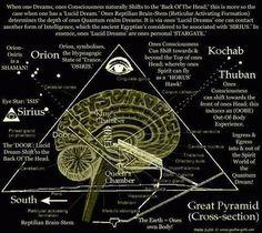ThePinealGlandPyramid