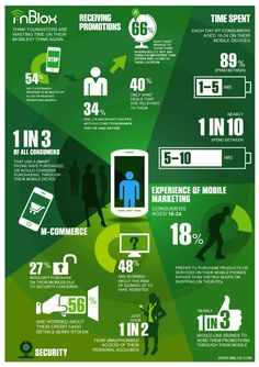 digital marketing infographics, mobil user, social media, young mobil, mobiles