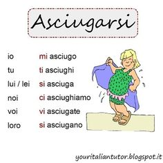"The present tense of the reflexive verb ""ASCIUGARSI"" (to dry oneself) #learnitalian #italianlessons #italiangrammar #italianverbs #italianlanguage"