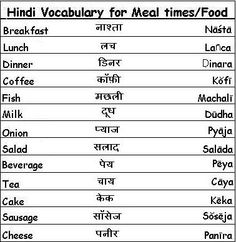 Hindi Vocabulary Words For Meal Times And Food
