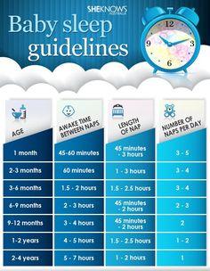 Baby sleeping guidelines