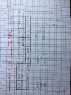 Ancient History, Worksheets, Bullet Journal, Blog, School, Michelangelo, Alphabet, Prehistory, Calendar