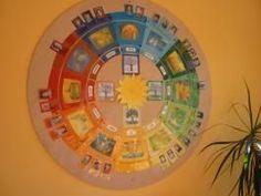 Montessori Kindergarten, Kindergarten Projects, Montessori Toddler, Waldorf Preschool, Reggio Children, Kindergarten Portfolio, Birthday Charts, Birthday Calendar, Diy For Kids