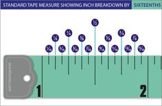 Deciphering the Marks on a Measuring Tape | Sew4Home