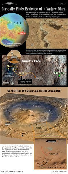 mars rover, ancient alien, mar rover