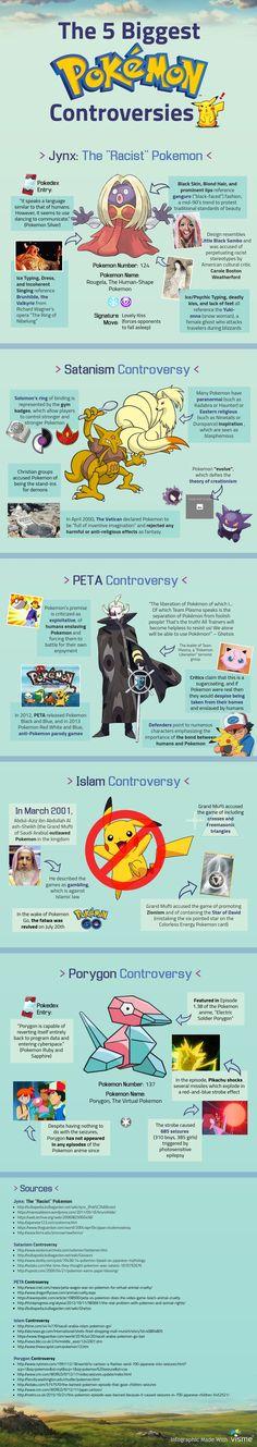 The Time Pokemon Gave 700 Kids Seizures. (Infographics)