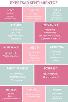 How to Learn Spanish Verbs – Learn Spanish Spanish Phrases, Spanish Grammar, Spanish Vocabulary, Spanish Language, Spanish Teaching Resources, Spanish Lessons, Spanish Class, Learn To Speak Spanish, Wattpad Quotes