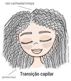 mudança transiçao capilar