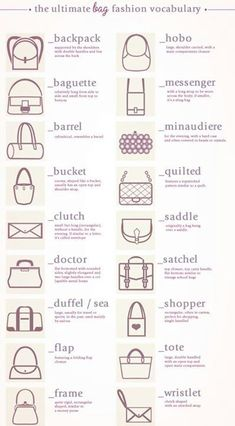 One must know their purse vocabulary. This is so me. I have to have one for every season