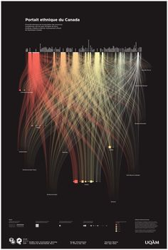 Data Visualization, Province Du Canada, Portrait, Graphic Design Resume, Diagram Design, Art Web, Newspaper Design, How To Create Infographics, Architecture Diagrams