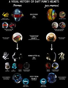 The Evolution of Daft Punk Helmets   www.AllSportHelmets.com