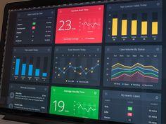 Desk.com Dashboard by Dave Ruiz via Dribbble