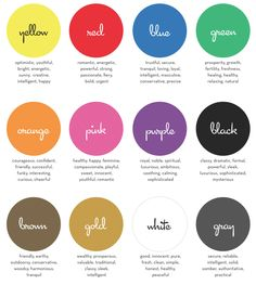 Color meanings | Steamfeed.com