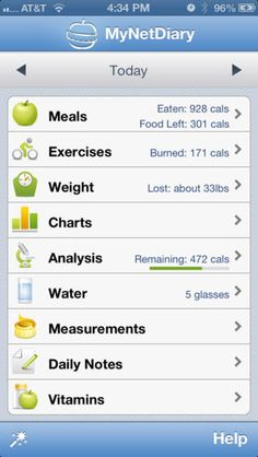 CALORIE COUNTER - Calorie Counter and Food Diary by MyNetDiary By MyNetDiary Inc. APPLE & ANDROID. This app is powered by a great 530,000+ foods database, with magically fast food entry, searching as you type. Includes free web site access. Works great offline without internet connection.