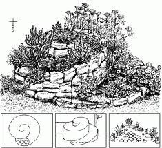 herb spiral - perfect for right outside a kitchen door.  Even better if the stone can be found from the garden site.