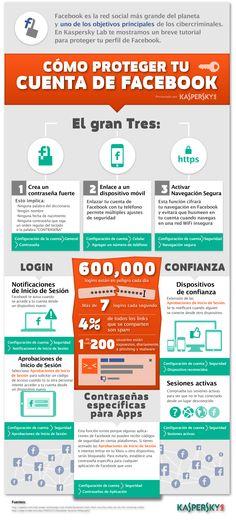 Cómo proteger un perfil de Facebook. #Infografía en español. #CommunityManager #RedesSociales #MarketingOnline #InternetMarketing #Infografia #CapacitaciónOnline