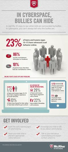 In Cyberspace, Bullies Can Hide - Infographic: McAfee Virtual #Bullying #cyberbullying