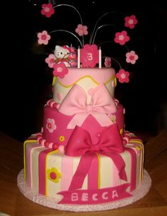 Hello Kitty Birthday Cakes For Girls