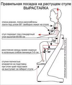 растущий стул чертеж: 15 тыс изображений найдено в Яндекс.Картинках