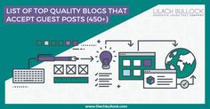Want to guest post on more high quality sites? Check out Lilach Bullock's ultimate list of 450 top quality blogs that accept guests posts, in 20 categories