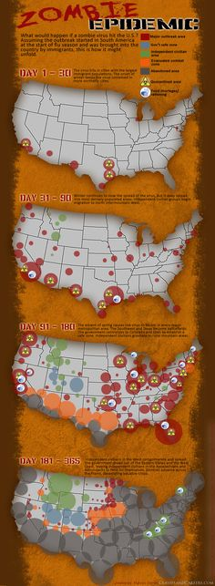 Zombie Apocalipse in US. The first 365 days. Go to North Dakota.