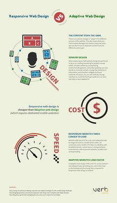 Responsive Web Design VS Adaptive Web Design [INFOGRAPHIC]