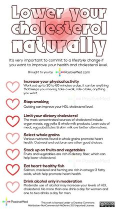 Lower Cholesterol Naturally Infographic