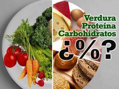 #Dietas sanas para adelgazar y cuidar tu salud