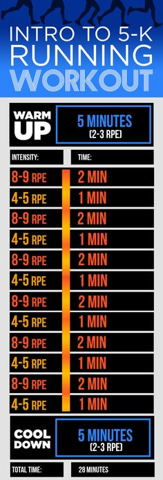 Intro to 5-K | 9 Running Workouts You Can Do In 30 Minutes Or Less