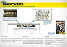 """Banner Concerts"" Ambient Advert for Axion by Boondoggle Leuven"