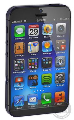 iPhone 6 Mini – screen is same size as iPhone 4 H x W x D – 96.5mm x 59mm x 7.6mm