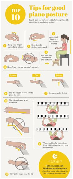 Playing the piano is so much more than just picking out notes on the keys. Sound, look, and feel your best by following these tips for good piano posture. Click here for a pdf of this handy piano posture chart that you can print out and keep with your lesson materials. 1. FIND THE RIGHT …