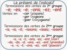 29 Ideas De Verbe Present De L Indicatif Aprender Francés Clases De Francés Enseñanza De Francés