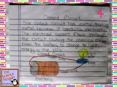 Science Notebook Visual Rubric