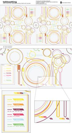 Contribution to the competition Mercure Cultuurprijs 2011: infographic of a tablesetting, using colourcodes to indicate the courses and tableware used
