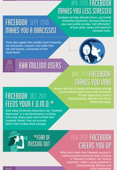 Facebook Research Timeline.  Interesting use of large arrows.