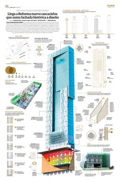 A new skyscraper that adds historical facade design