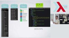 Haskell Servant: Type-Level DSLs for Web APIs
