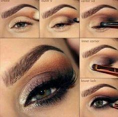 Eye technic