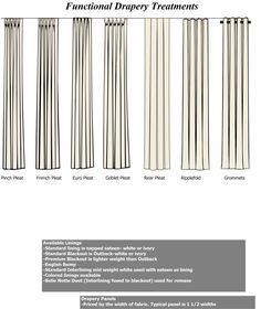 Drapery: Pinch Pleat / French Pleat / Euro Pleat / Goblet Pleat / Rear Pleat / Ripplefold / Grommets from http://keelankreations.com/resources/