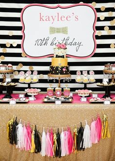 Glitzy & GLAMorous Kate Spade Inspired Pool Party
